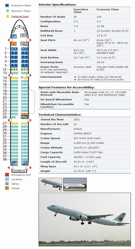 Air Canada Airlines Airbus A321 Airline Seating Chart